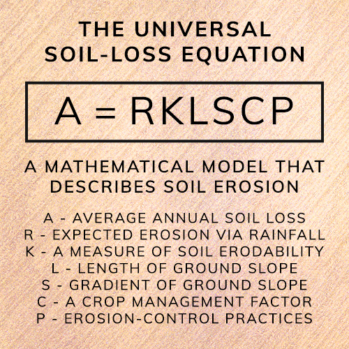 the universal soil loss equation relating to erosion